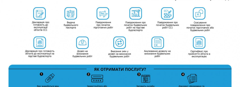 11 електронних послуг у сфері будівництва можна отримати на порталі Дія