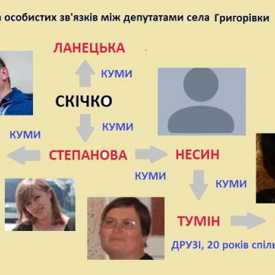 «Кишенькова» рада Григорівського фермера