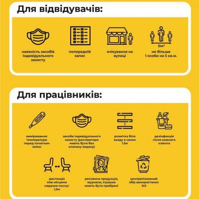 В Україні почали діяти нові правила відвідування салонів краси