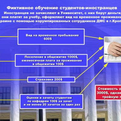 Корупційний скандал ДНМУ: розповідь ректора (частина друга).