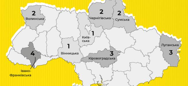 Наступного тижня в Луганській області відбудуться три онлайн-аукціони з приватизації державного майна