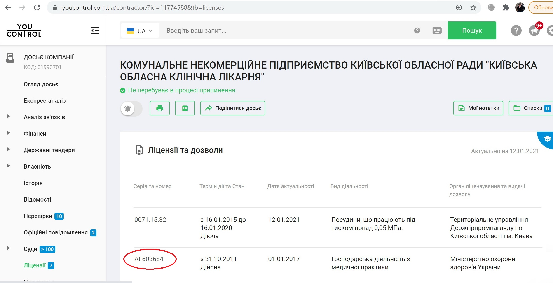 ліцензія обласної лікарні